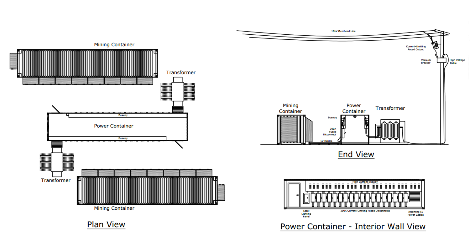 Power Transformer in Deployment