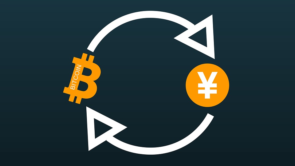 BTC and Chinese Yuan